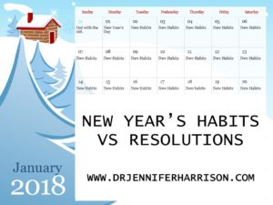 NEW YEAR'S HABITS VS RESOLUTIONS